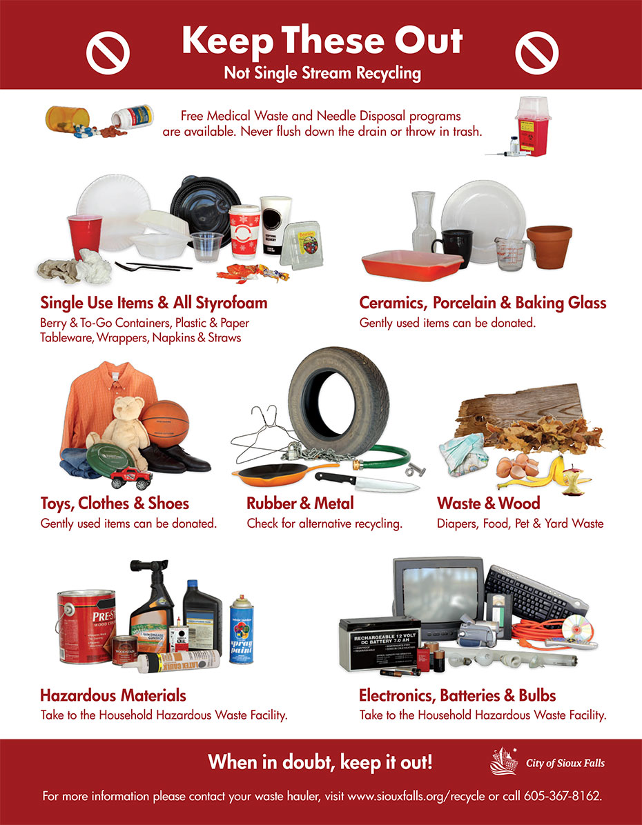 Disposal Guide List City Of Sioux Falls